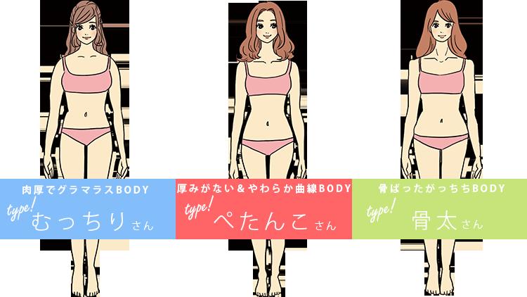 【まずは骨格診断】あなたはどのタイプ?「ヤセ見えするコーデ」は自分の骨格タイプで決まります!