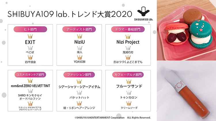"""【SHIBUYA109 lab.トレンド大賞】令和のお笑いから""""推しが尊い""""コンテンツまで。トレンドを徹底分析♡"""